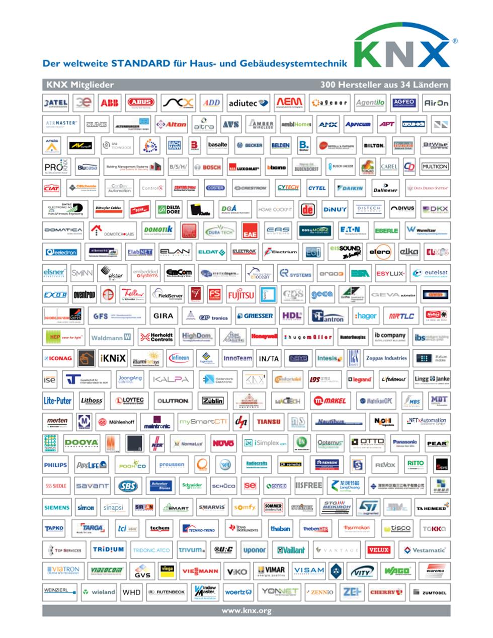 KNX Mitglieder . . . 300 Hersteller ... 34 Ländern